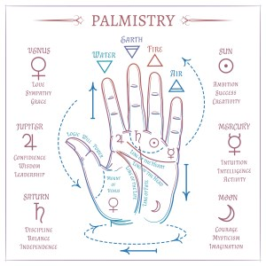 Palm reading – Psychic Readings